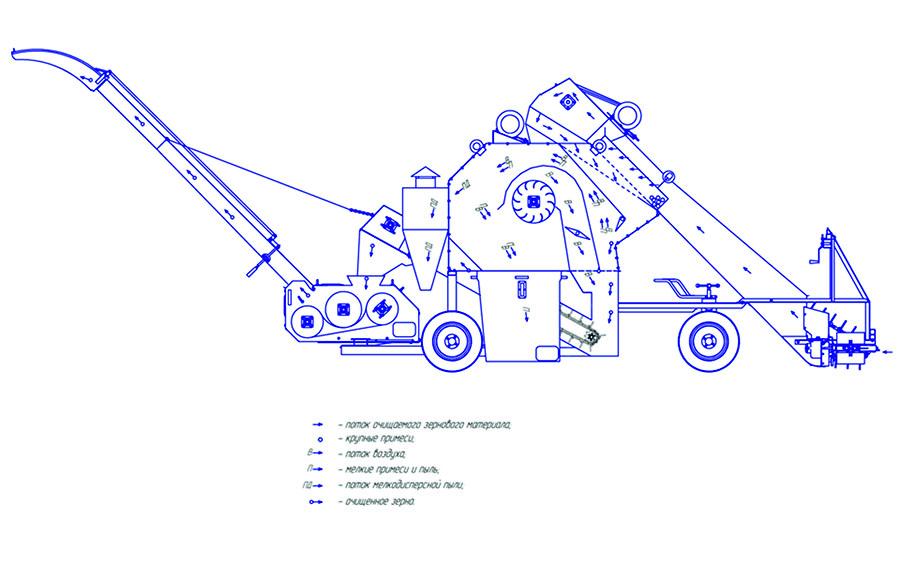 Передвижной зернокомплекс ПЗК